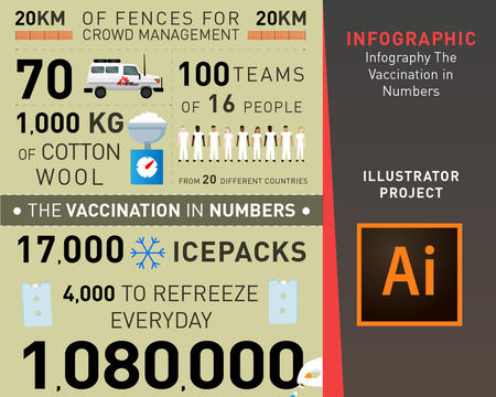Infography The Vaccination in Numbers / Illustrator file + Font