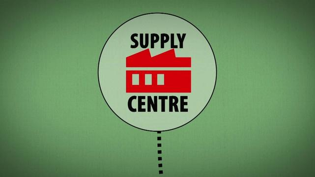 The MSF Supply Chain (ENG)