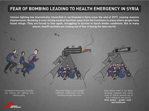 Fear of Bombing Leading to Health Emergency in Syria