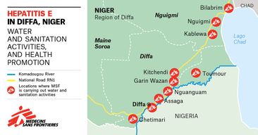 Infographics - Activities Niger (EN)