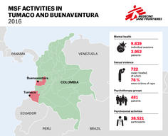 MAP OF MSF ACTIVITIES IN TUMACO AND BUENAVENTURA / ENG