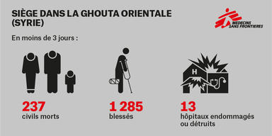 TW Ghouta-1200x630-FRENCH chiffres