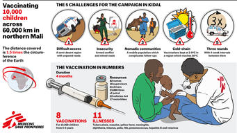Infographic vaccination Mali ENG