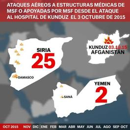 Post Kunduz Attacks Map Animation | Social Media | Spanish
