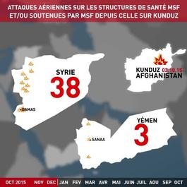 Post Kunduz Attacks Map Animation | Social Media | French