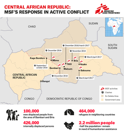 Renewed conflict in Central African Republic April 2017 | Map | English