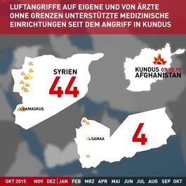 Post Kunduz Attacks Map Animation | Social Media | German
